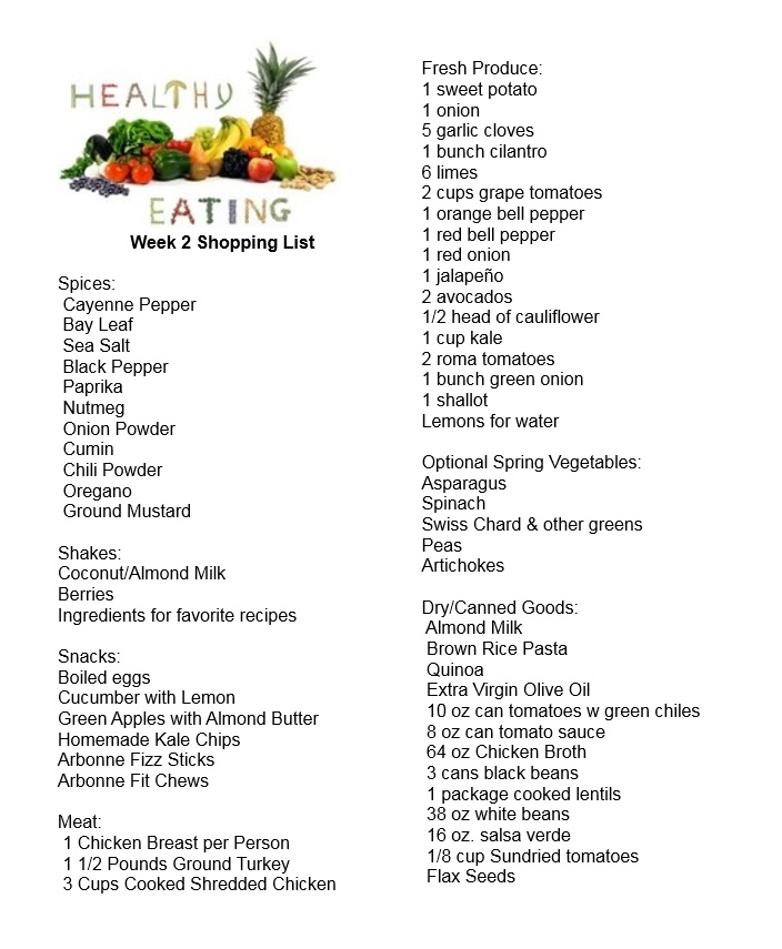 Grocery Shopping Lists, Healthy Recipes, Weight Loss