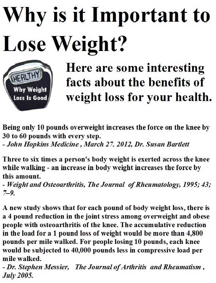 why is it important to lose weight