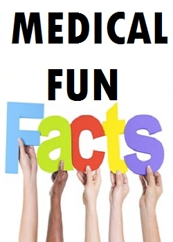 Medical Facts from Orthopaedic Specialists
