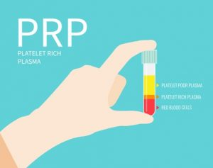 Platelet Rich Plasma Injections Pain Treatment Options